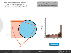 Learn calculus online interactive